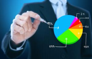BA Training, BA Online Training, Business Analyst